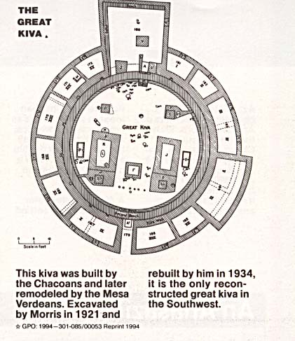 The Great Kiva Schematic