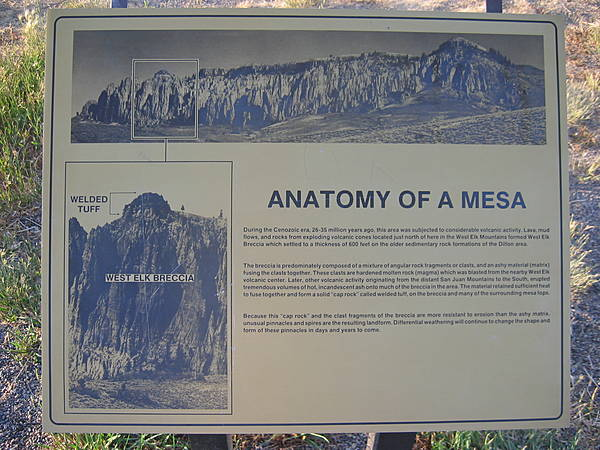 Anatomy of a Mesa