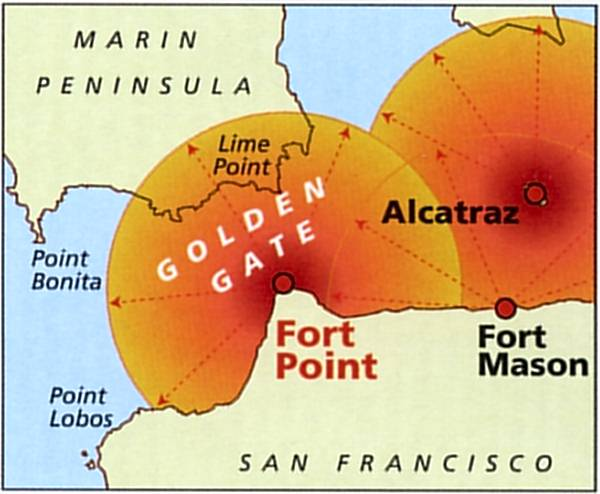 San Francisco Bay Defenses