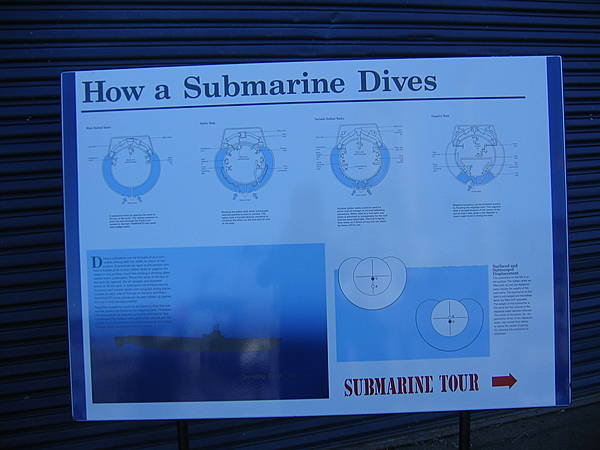 How a Submarine Dives